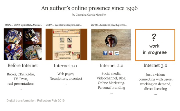 An author's online presence since 1996